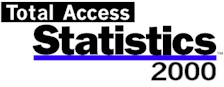 Total Access Agent Product Logo