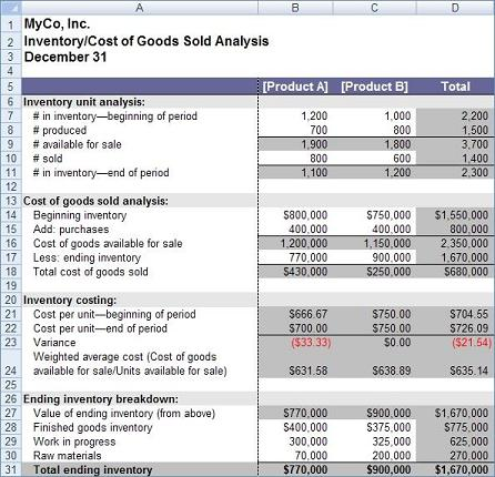 show all formulas of a microsoft excel worksheet