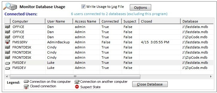 monitor microsoft access databases with total access admin to see