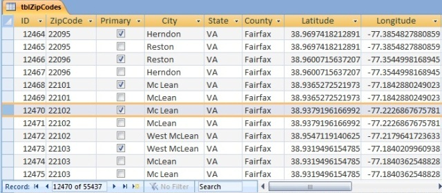 us zip codes lookup by city