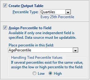 Microsoft Access Percentiles