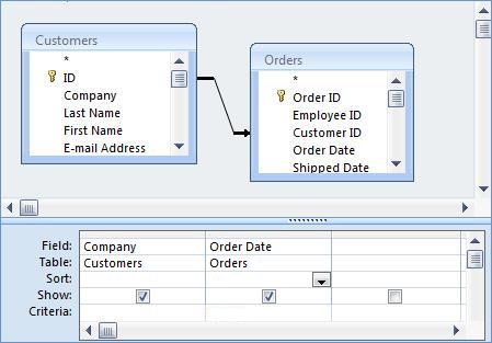 Microsoft Access Not-In Query SQL Tip: Finding Records in One Table