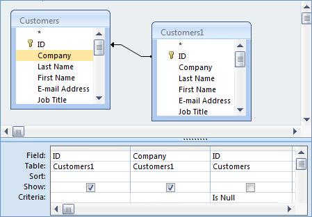 Microsoft access not in query sql tip finding records in for Sql table design query