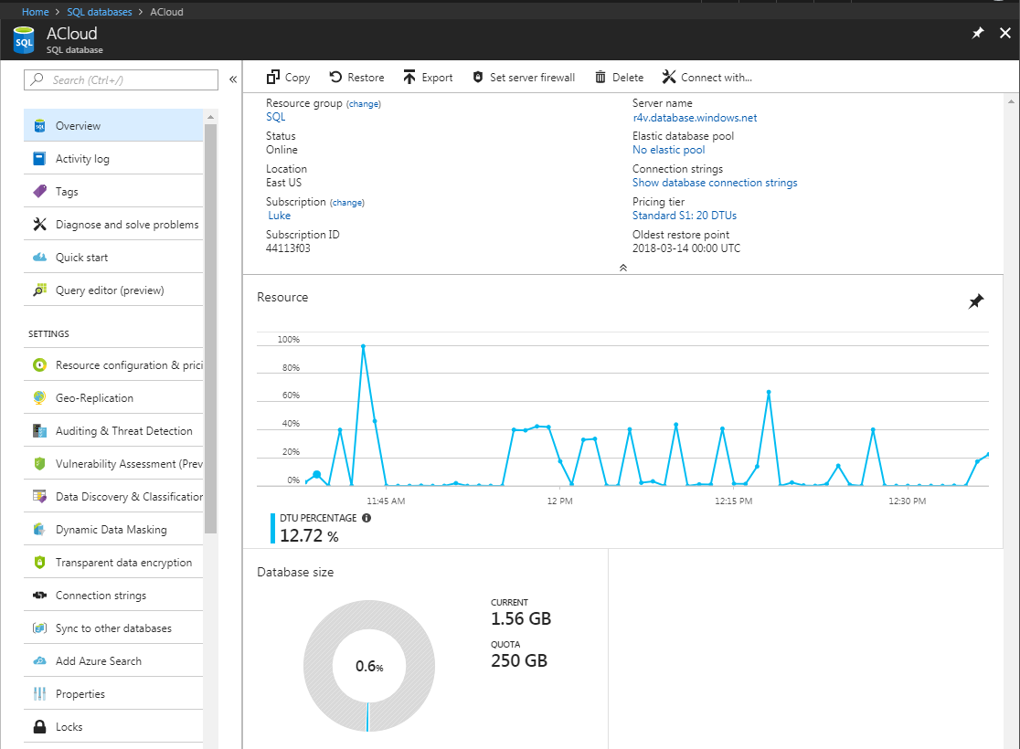 Monitoring SQL Server Usage on Microsoft Azure and Setting