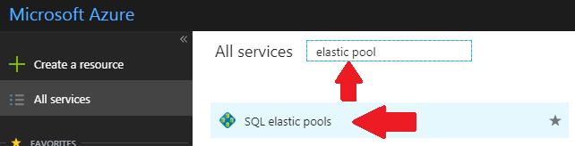 Azure SQL Elastic Pools