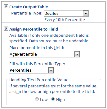 Microsoft Access Percentiles Function with Total Access Statistics