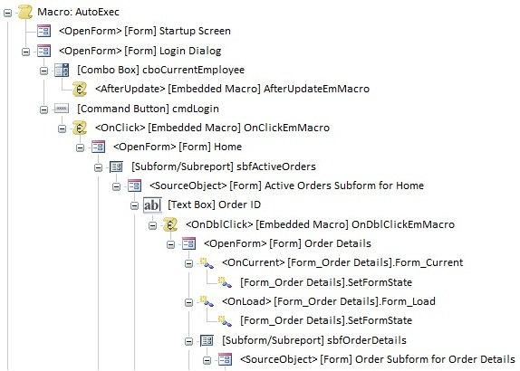 Microsoft Access Diagrams for Application Flow, Data Flow and Object