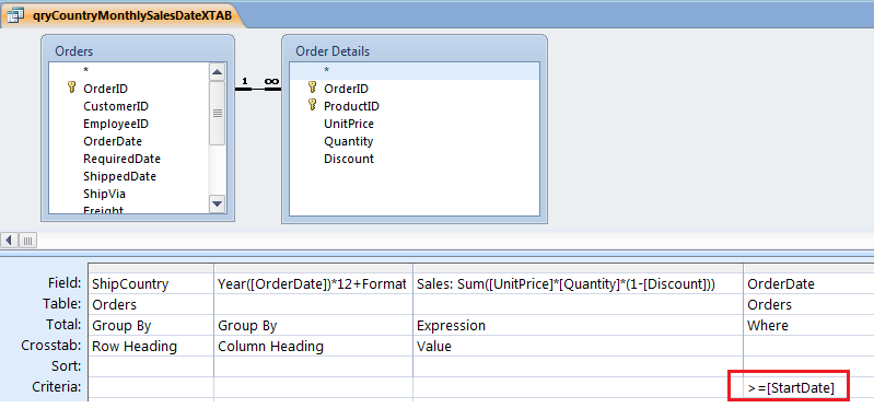 Creating Microsoft Access Monthly Summary Crosstab Query Reports